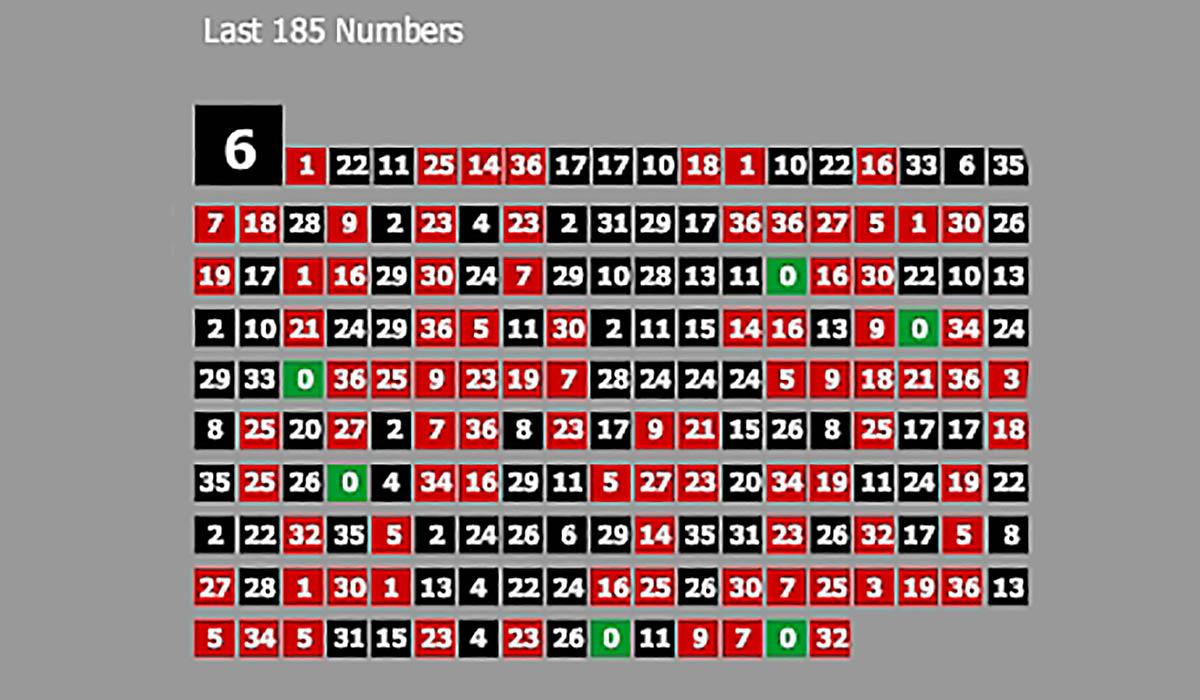OPŠ 368: Pomôcka pre hráčov rulety
