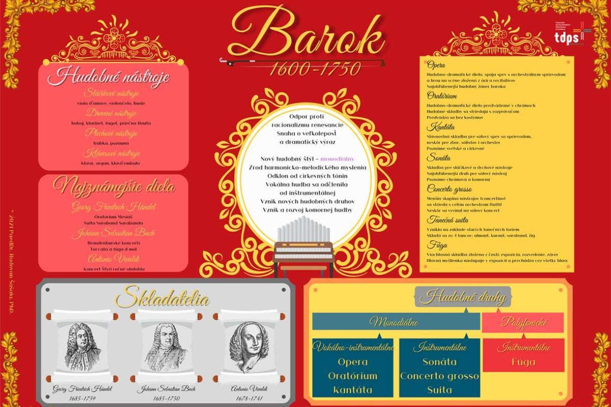 Hudba baroka v infografike
